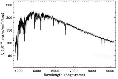 An SDSS spectrum