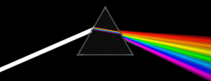 A prism splits white light into a rainbow of colors
