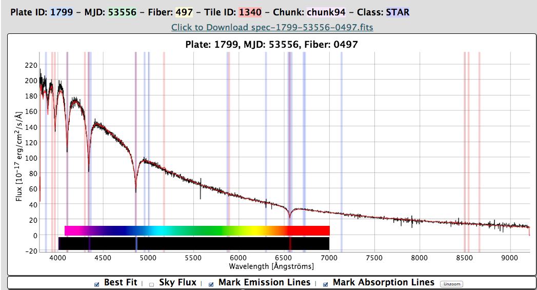 graph-22